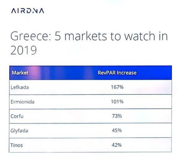 greece-5-markets-to-watch-in-2019-table